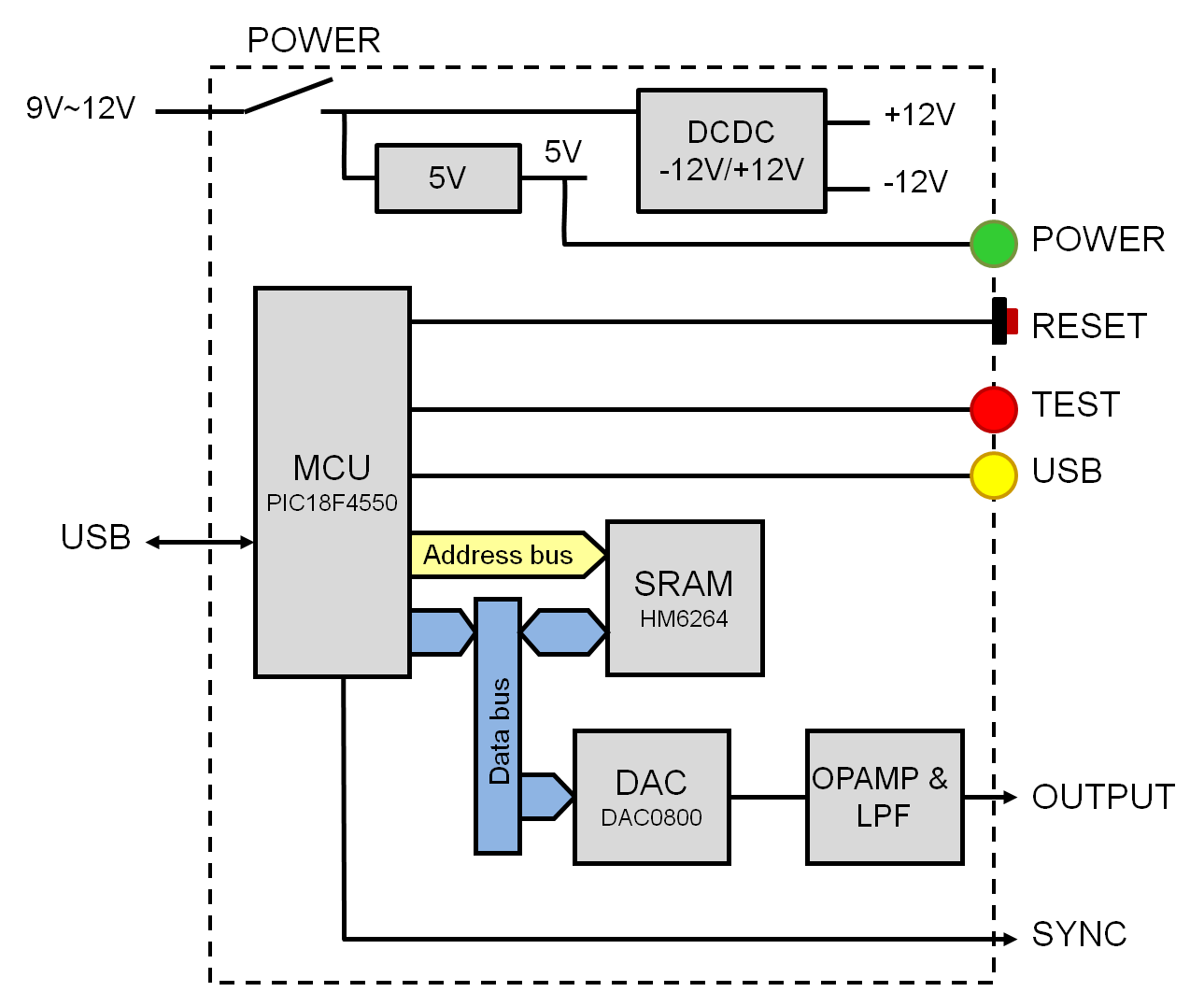 Programmable Pulse Load  U2013 Momoyama Works