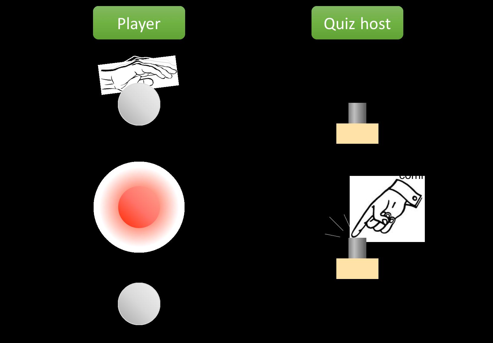 Quiz Game Button System  U2013 Momoyama Works